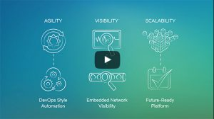 Link to tech solution architecture explainer video